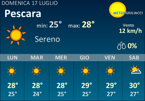 Meteo Pescara: Previsioni fino a Mercoledi 20 Novembre - MeteoGiuliacci