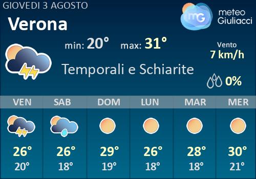 Meteo Verona: Previsioni fino a Martedi 13 Aprile ...