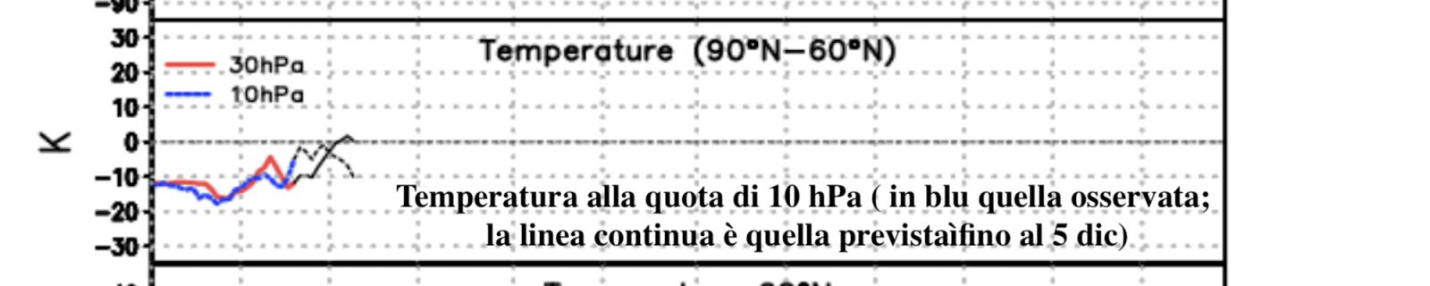 Schermata%202019-11-26%20alle%2011_03_28(1).png