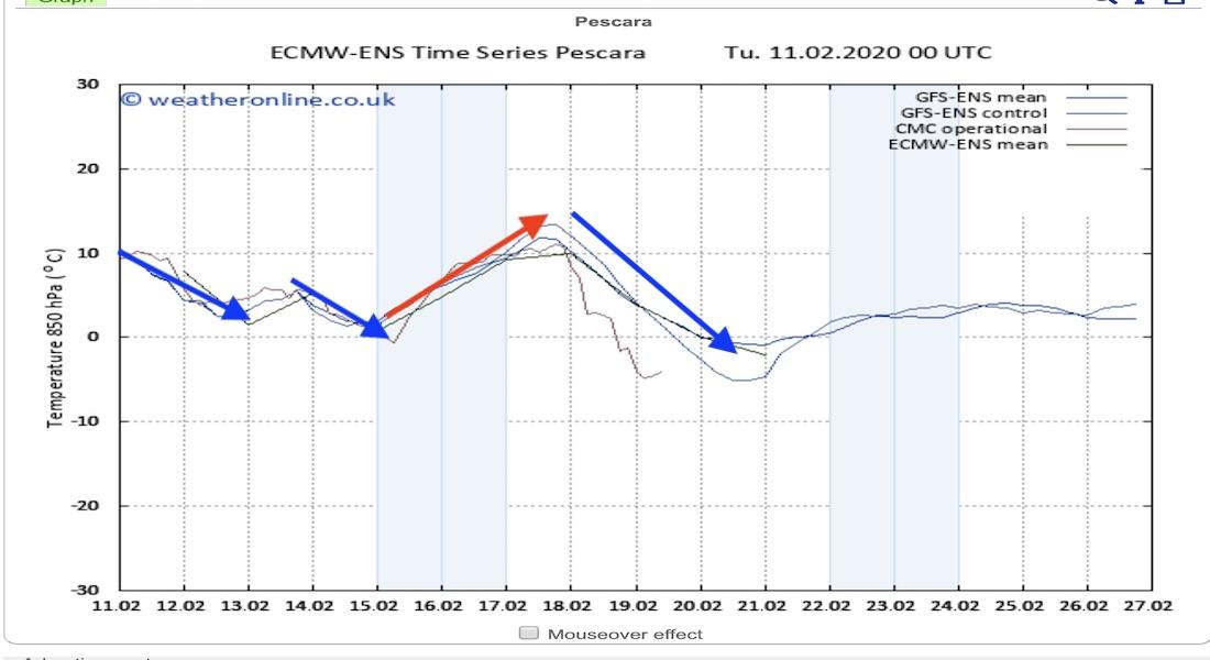 Schermata%202020-02-11%20alle%2010_40_46.jpg