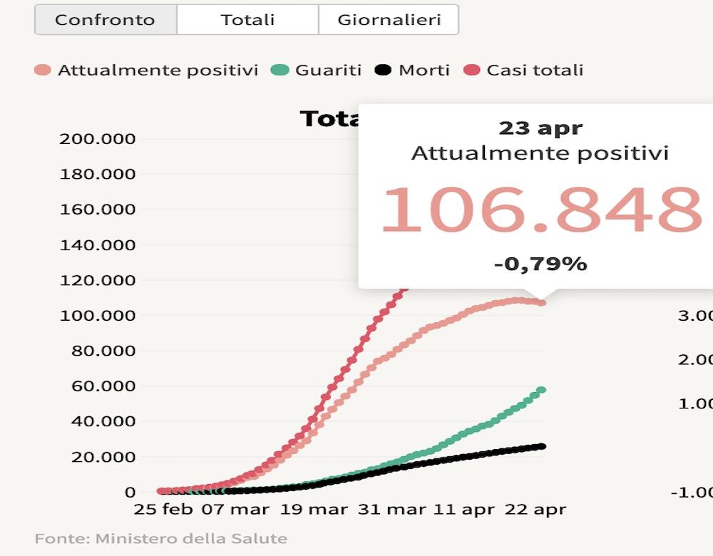 Schermata%202020-04-23%20alle%2019_35_46.jpg