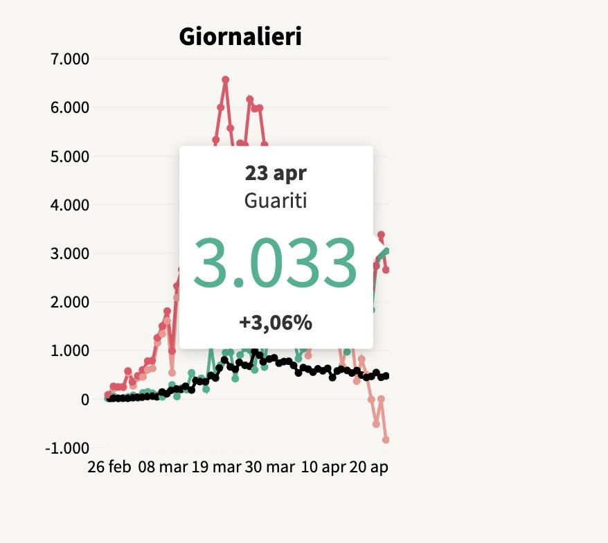 Schermata%202020-04-23%20alle%2019_36_40.jpg