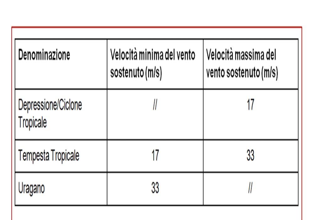 Schermata%202020-09-17%20alle%2014_56_26.jpg