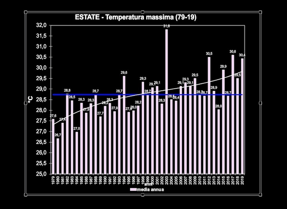 estate%20Italia%201(2).jpg