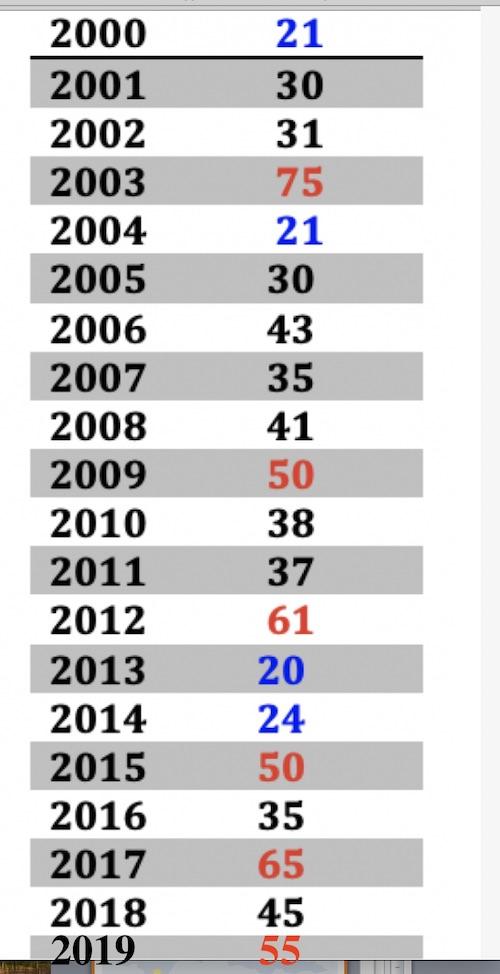n_giorni%20oltre%2034%20estate%20copia(2).jpg