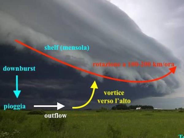 shelf-cloud1.jpg