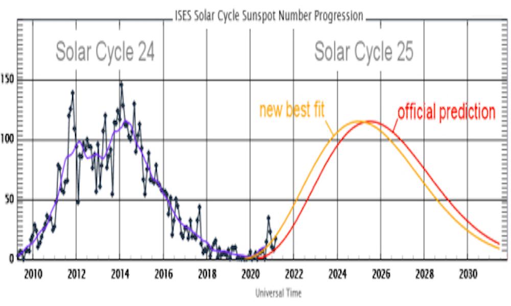 solarcycle2_strip.jpg