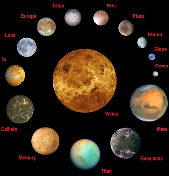 planets and moons in order of size - photo #16