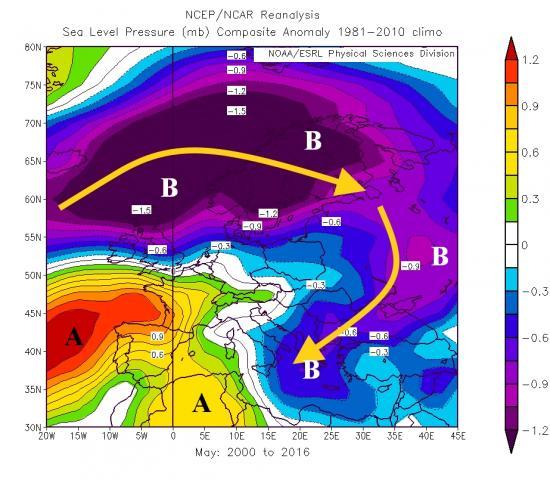 Fig.1 - anomalie di pressione al livello del mare in maggio tra 2000 e 2016 e probabile traiettoria perturbazioni atlantiche
