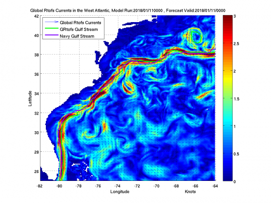 Fig.1- La corrente del Golfo