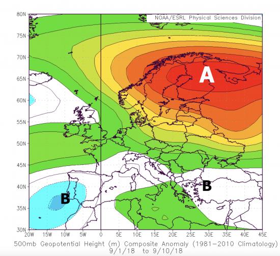 Pressione media alla quota di 5500m nel periodo 1-10 ottobre