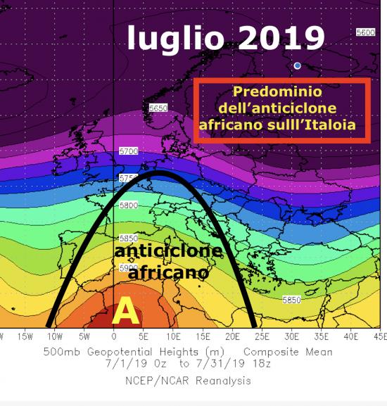 Pressione all quota media di 5500m in luglio 2019