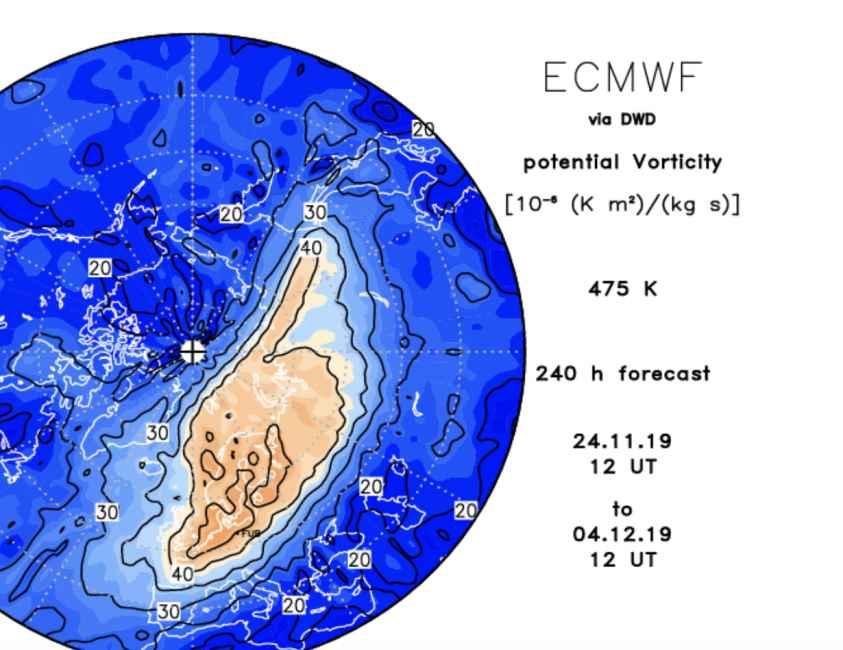 Il vortice polare sloggiato dal sua sede il 4 dicembre