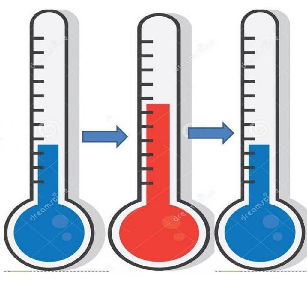 Previsioni meteo week end: calo termico e forti venti settentrionali