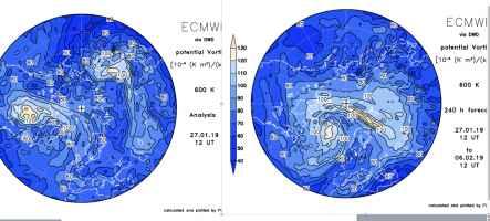 a posizione dei due lobi in cui il VPS è strato frantumato o il 7-8 gennai alla data del 28 gennaio e poi alla data del 6 febbraio.