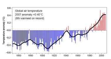 Anomalie delle temperature a livello Globale