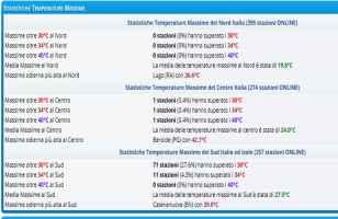 Tab.1 - statistica delle temperature massime osservate oggi, venerdì 12 maggio